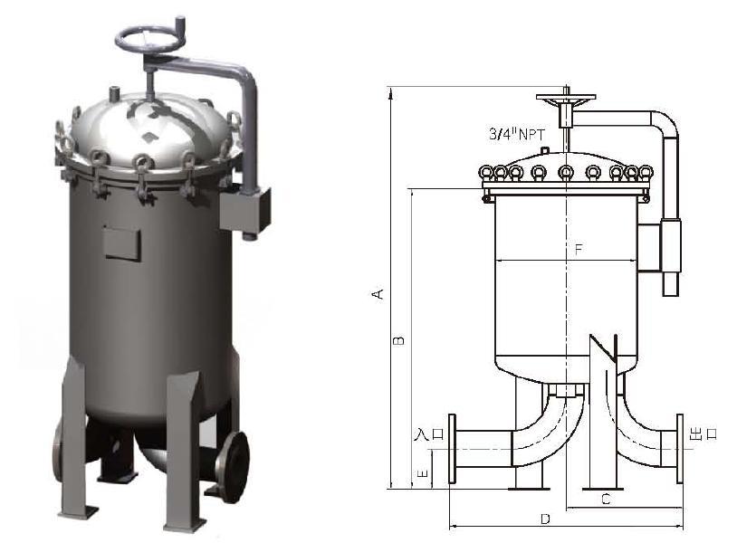 ①袋式过滤器具有结构合理